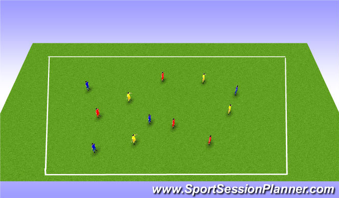 Football/Soccer Session Plan Drill (Colour): Non-directional & unopposed introduction