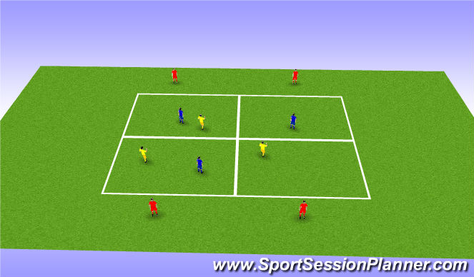 Football/Soccer Session Plan Drill (Colour): Directional keep-ball