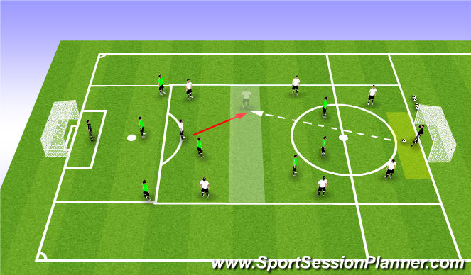 Football/Soccer Session Plan Drill (Colour): Breaking the Block - Game