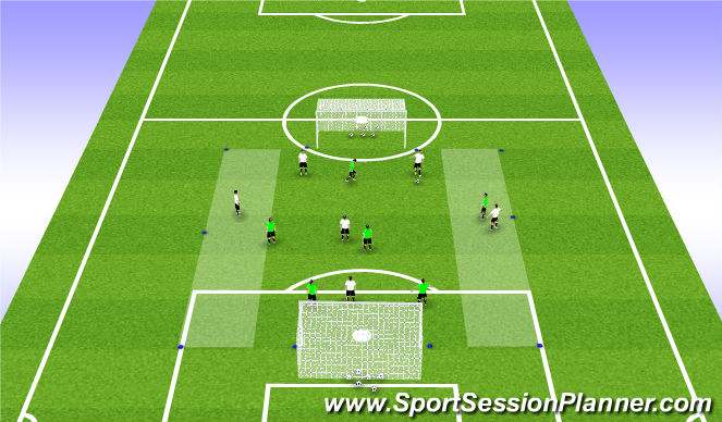 Football/Soccer Session Plan Drill (Colour): Wide Areas