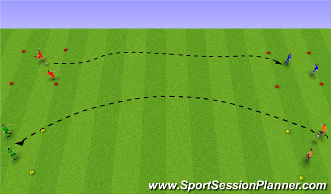 Football/Soccer Session Plan Drill (Colour): Tækniþjálfun2: