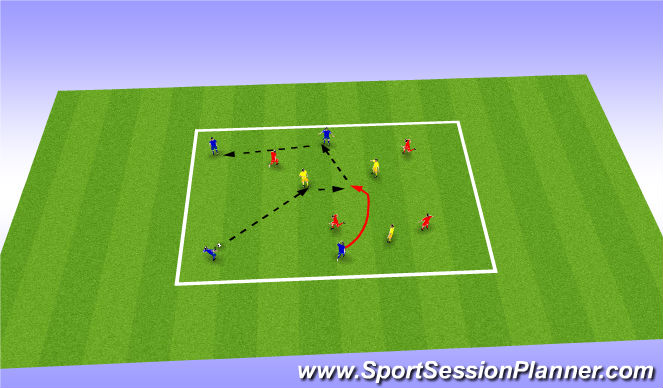 Football/Soccer Session Plan Drill (Colour): Inside Targets Game