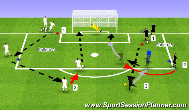 Football/Soccer Session Plan Drill (Colour): Patterned passing and finish