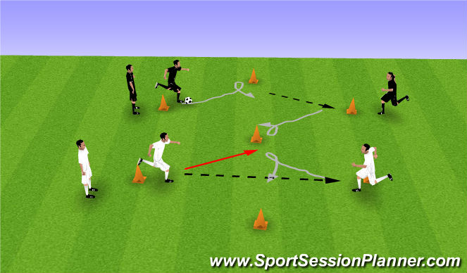 Football/Soccer Session Plan Drill (Colour): Dribbling To Shield and Turn