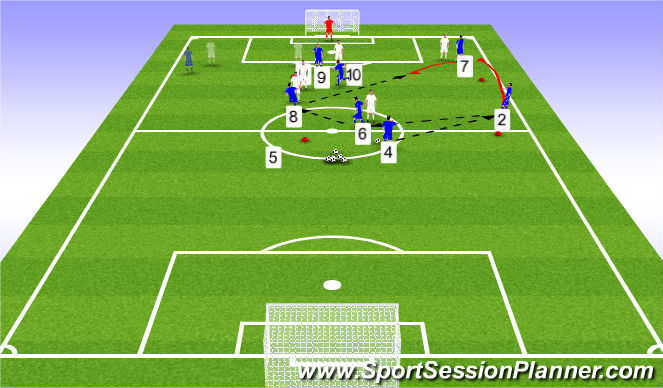 Football/Soccer Session Plan Drill (Colour): SSG-penetrate wide