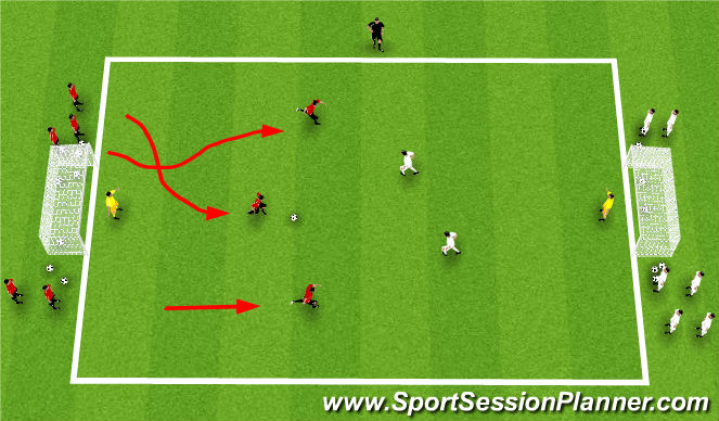 Football/Soccer Session Plan Drill (Colour): 3v2 Transition