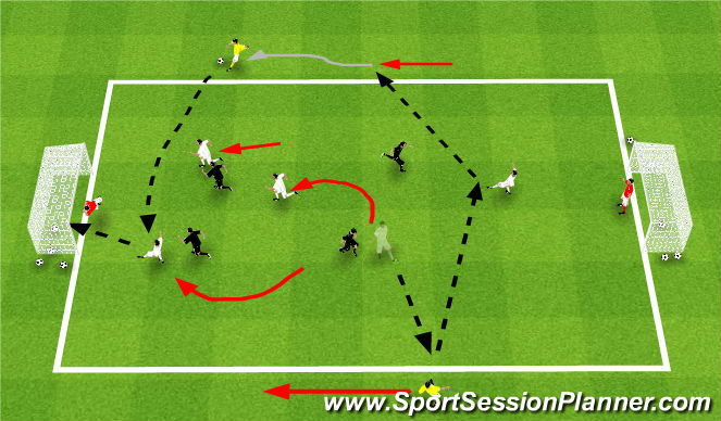 Football/Soccer Session Plan Drill (Colour): Crossing End Game