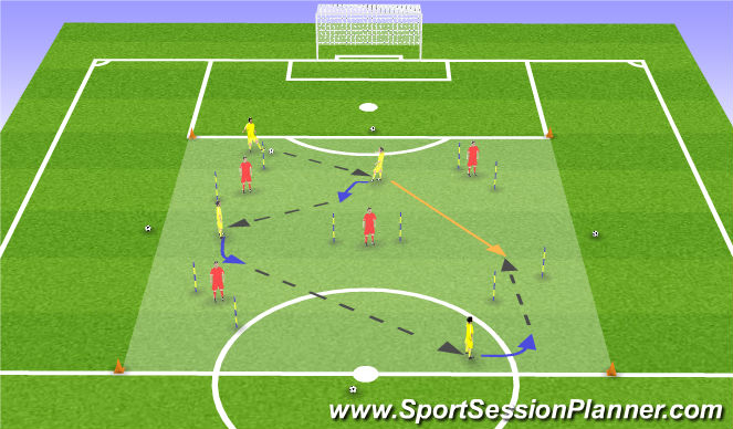 Football/Soccer Session Plan Drill (Colour): Skill Game: First Touch