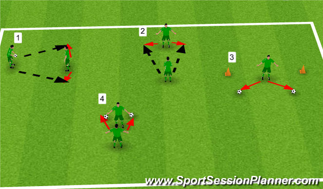 Football/Soccer Session Plan Drill (Colour): Basics of Diving