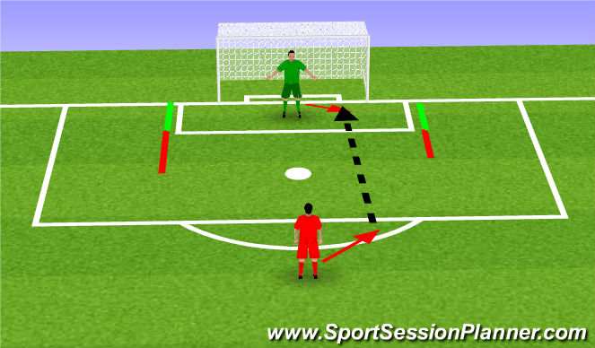 Football/Soccer Session Plan Drill (Colour): Diving/ Footwork