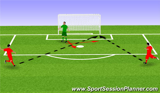 Football/Soccer Session Plan Drill (Colour): Diving/Footwork/Angles