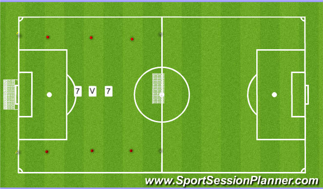 Football/Soccer Session Plan Drill (Colour): Game - 7v7, 8v8