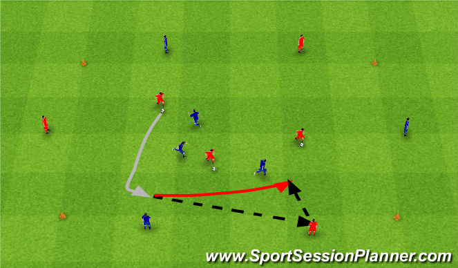 Football/Soccer Session Plan Drill (Colour): Gra 14. 1v1 + side. 1v1 + boki.