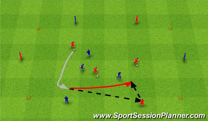 Football/Soccer Session Plan Drill (Colour): Gra 14. 1v1 + side. 1v1 + boki.