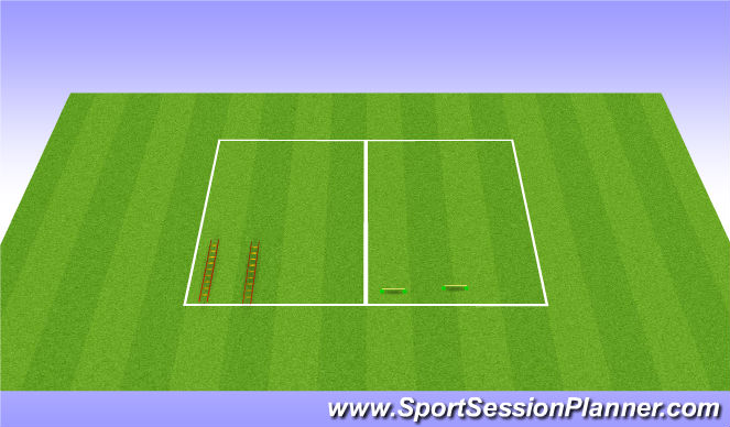 Football/Soccer Session Plan Drill (Colour): Prehab & Warm up