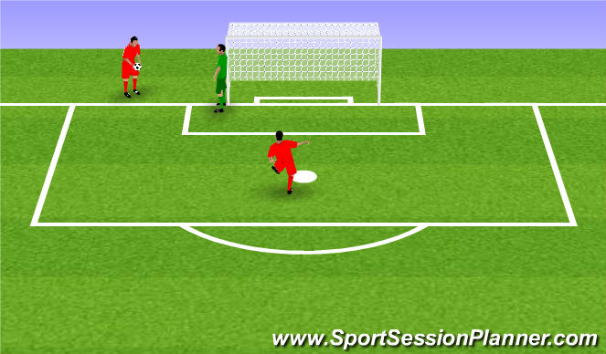 Football/Soccer Session Plan Drill (Colour): Reactions