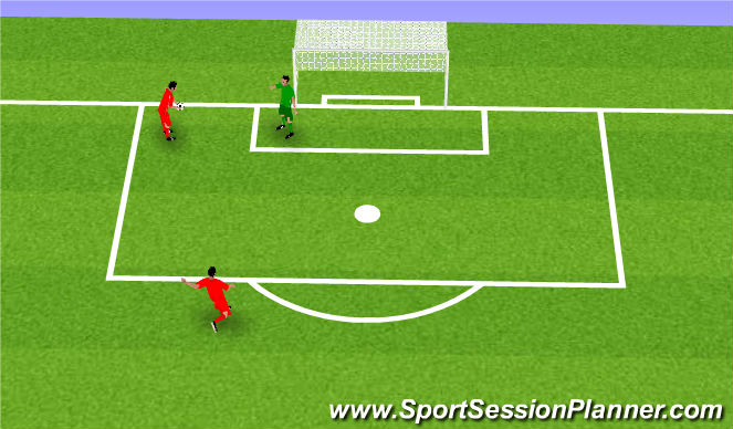 Football/Soccer Session Plan Drill (Colour): Double Save Recovery and Shot Stopping