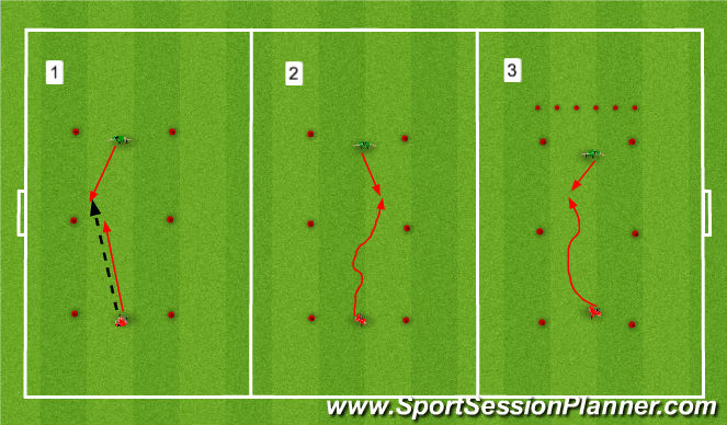Football/Soccer Session Plan Drill (Colour): One on One Technique