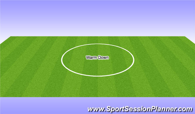 Football/Soccer Session Plan Drill (Colour): Step 7 Warm Down