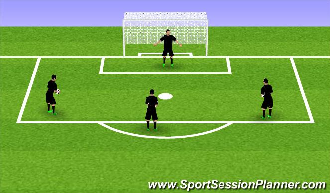 Football/Soccer Session Plan Drill (Colour): Pre-season goalkeeping