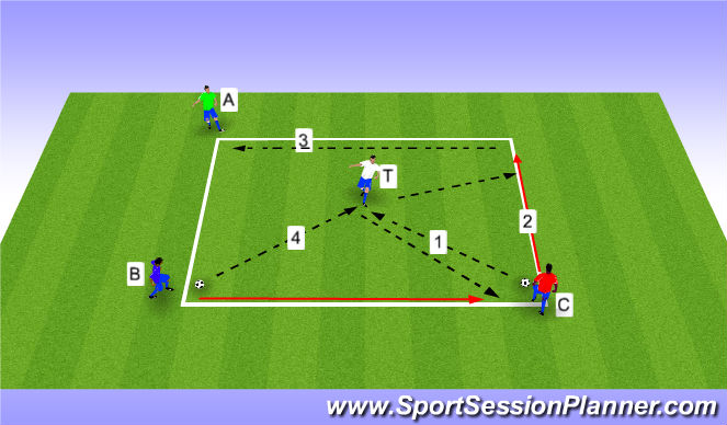 Football/Soccer Session Plan Drill (Colour): 4 cone pass and move