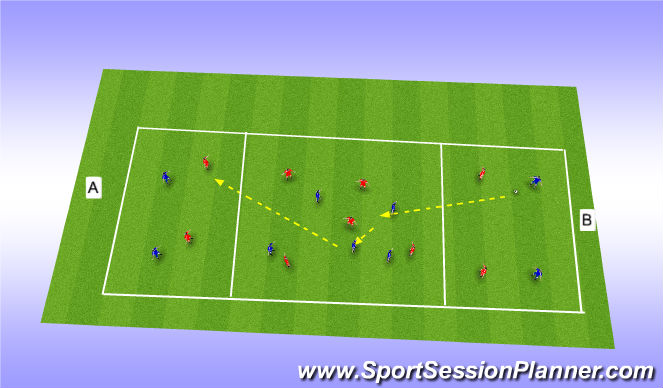 Football/Soccer Session Plan Drill (Colour): striker combination