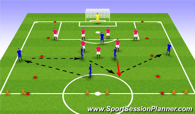 Football/Soccer Session Plan Drill (Colour): Switching play in a 4-3-3