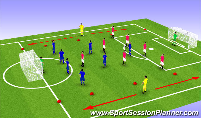 Football/Soccer Session Plan Drill (Colour): SSG with floaters
