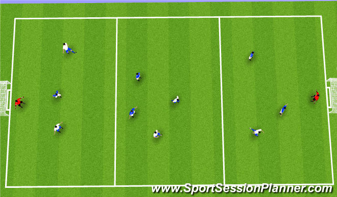 Football/Soccer Session Plan Drill (Colour): Three sectoin scrimmage