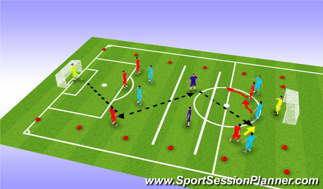 Football/Soccer Session Plan Drill (Colour): Penetration Game