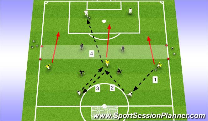 Football/Soccer Session Plan Drill (Colour): 2+3 vs 2 - Positional Rondo