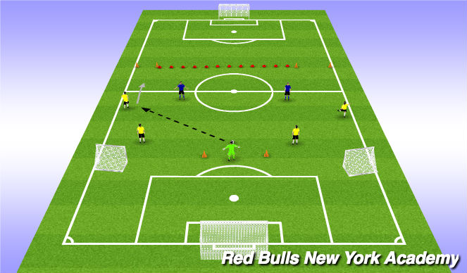 Football/Soccer Session Plan Drill (Colour): Functional Exercise 2