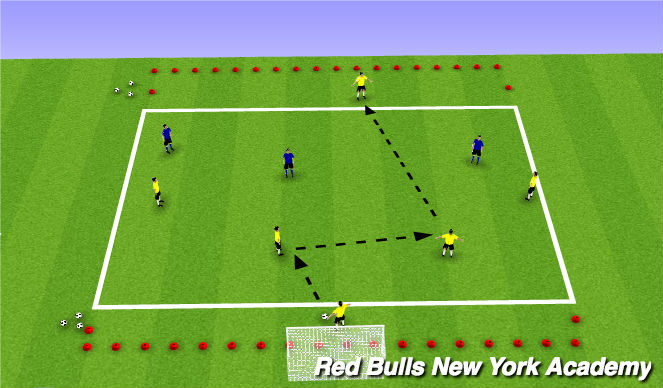 Football/Soccer Session Plan Drill (Colour): Functional Exercise 3