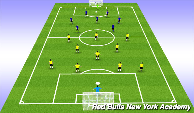 Football/Soccer Session Plan Drill (Colour): Diagram Team Shape
