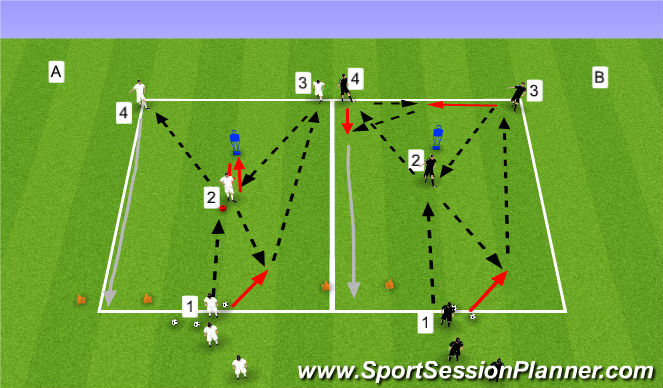 Football/Soccer Session Plan Drill (Colour): [U11-12's] Chelsea Passing Exercise