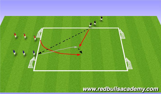 Football/Soccer Session Plan Drill (Colour): Overlap - Opposed
