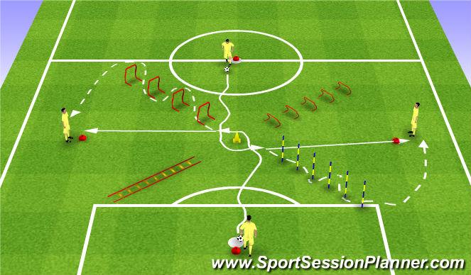 Football/Soccer Session Plan Drill (Colour): Rozgrzewka koordynacyjno - techniczna