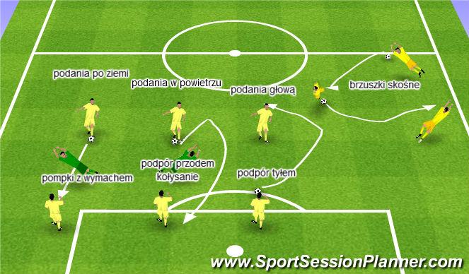 Football/Soccer Session Plan Drill (Colour): Ćwiczenia siłowo techniczne w trójkach