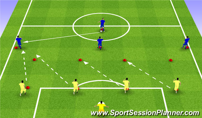 Football/Soccer Session Plan Drill (Colour): Ustawienie - piłka z boku