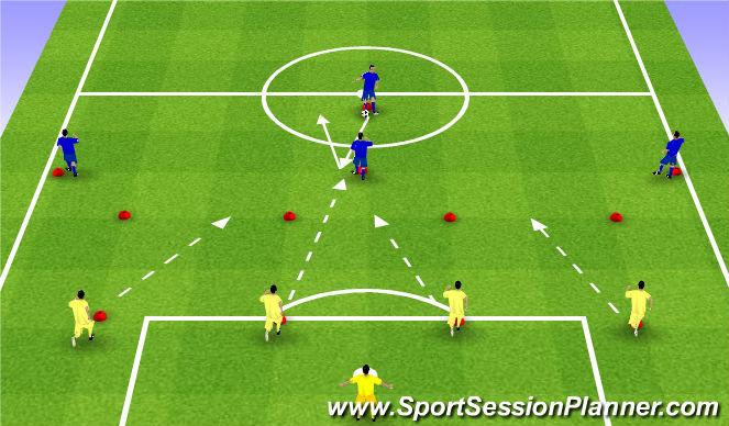 Football/Soccer Session Plan Drill (Colour): Ustawienie piłka w centrum, zawodnik plecami do bramki