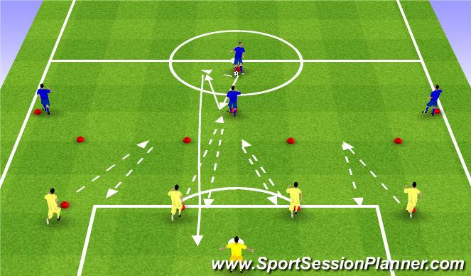 Football/Soccer Session Plan Drill (Colour): Ustawienie w centrum - długa piłka