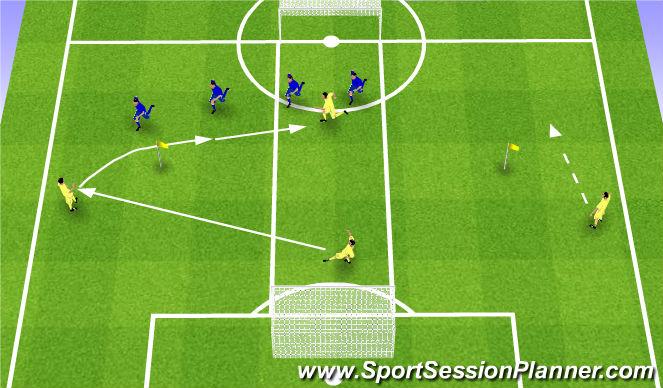 Football/Soccer Session Plan Drill (Colour): Gra - przesuwanie obrony