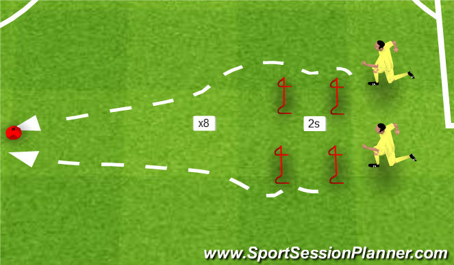 Football/Soccer Session Plan Drill (Colour): Starty w pojedynkach 1x1