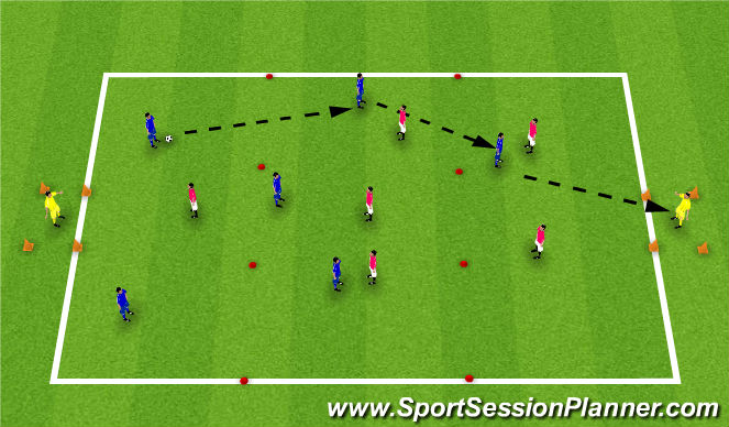 Football/Soccer Session Plan Drill (Colour): Playing through the thirds, locked in