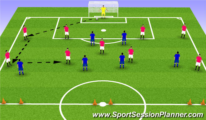 Football/Soccer Session Plan Drill (Colour): Half pitch playing out from the back