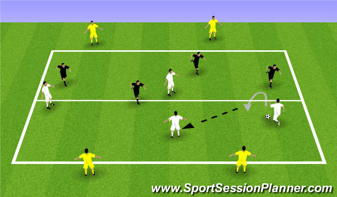 Football/Soccer Session Plan Drill (Colour): 4v4 + 4 targets