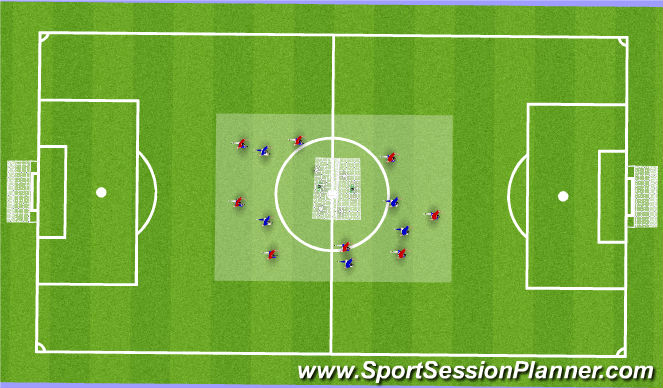 Football/Soccer Session Plan Drill (Colour): Goal game multi direction