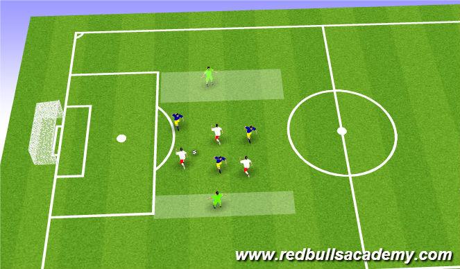 Football/Soccer Session Plan Drill (Colour): 3vs 3 team play