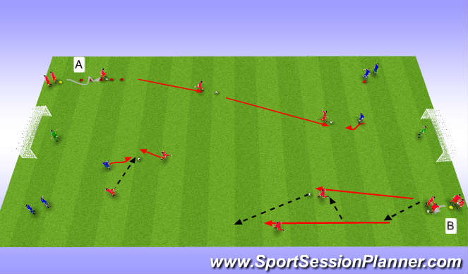 Football/Soccer Session Plan Drill (Colour): 1 á 1 og 2 á 1