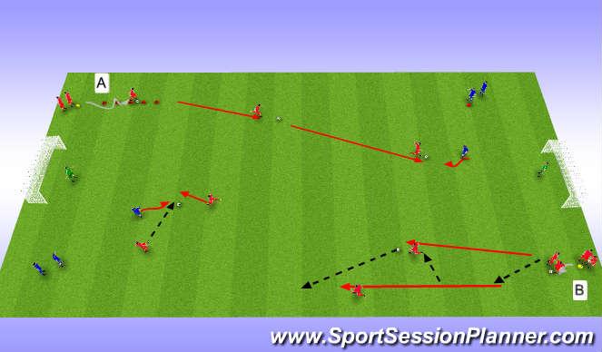 Football/Soccer Session Plan Drill (Colour): 1 á 1 og 2 á 1